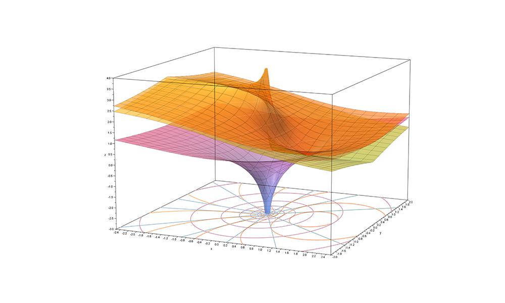Data-Mining-Analysis2